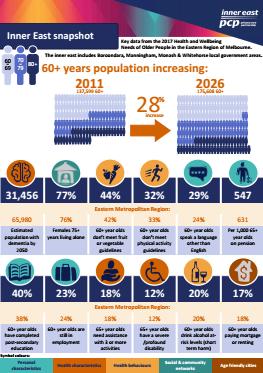 IEPCP infographic